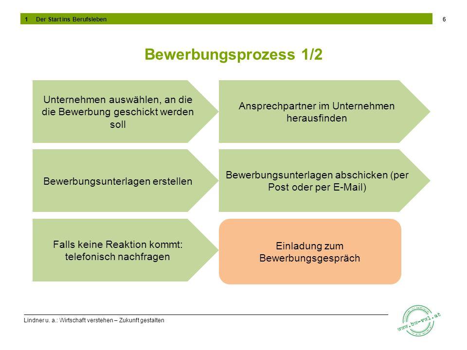 Lindner u. a.: Wirtschaft verstehen – Zukunft gestalten Bewerbungsprozess 1/2 6 Unternehmen auswählen, an die die Bewerbung geschickt werden soll Ansp