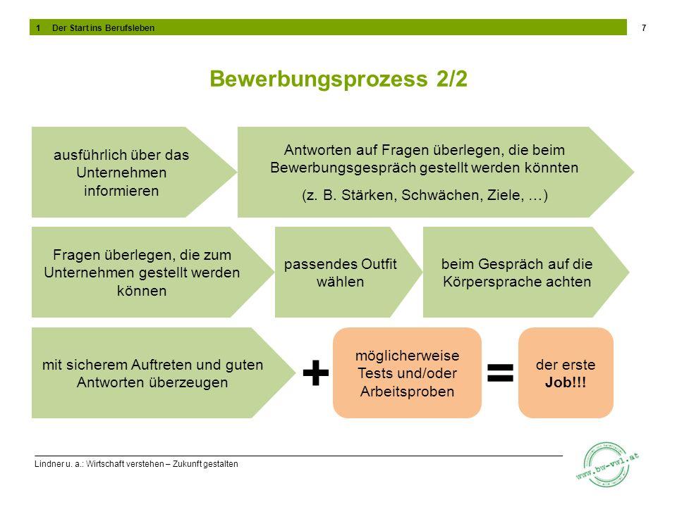 Lindner u. a.: Wirtschaft verstehen – Zukunft gestalten Bewerbungsprozess 2/2 7 ausführlich über das Unternehmen informieren Antworten auf Fragen über
