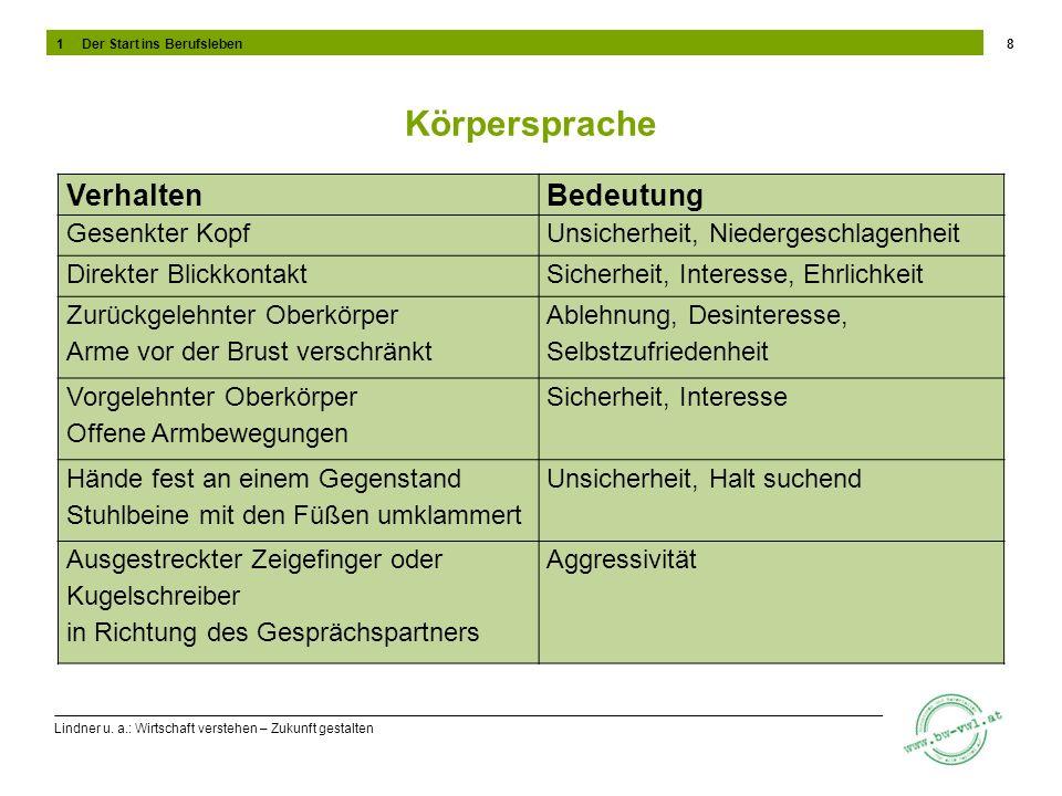 Lindner u. a.: Wirtschaft verstehen – Zukunft gestalten Körpersprache 8 VerhaltenBedeutung Gesenkter KopfUnsicherheit, Niedergeschlagenheit Direkter B