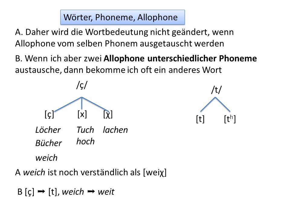 Wörter, Phoneme, Allophone A. Daher wird die Wortbedeutung nicht geändert, wenn Allophone vom selben Phonem ausgetauscht werden B. Wenn ich aber zwei