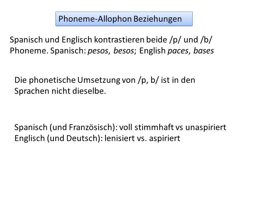 Phoneme-Allophon Beziehungen Spanisch und Englisch kontrastieren beide /p/ und /b/ Phoneme. Spanisch: pesos, besos; English paces, bases Die phonetisc