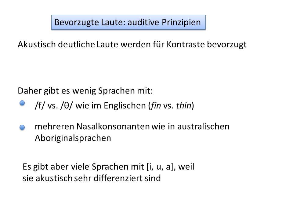 Bevorzugte Laute: auditive Prinzipien Akustisch deutliche Laute werden für Kontraste bevorzugt Daher gibt es wenig Sprachen mit: /f/ vs. /θ/ wie im En