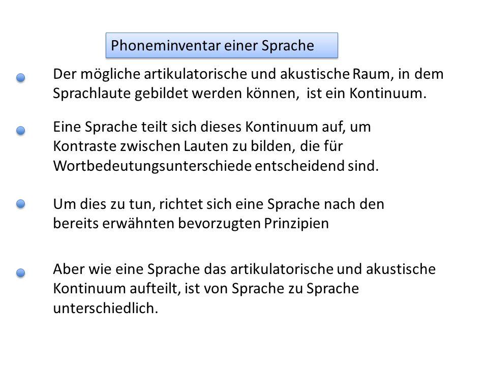 Phoneminventar einer Sprache Der mögliche artikulatorische und akustische Raum, in dem Sprachlaute gebildet werden können, ist ein Kontinuum. Eine Spr