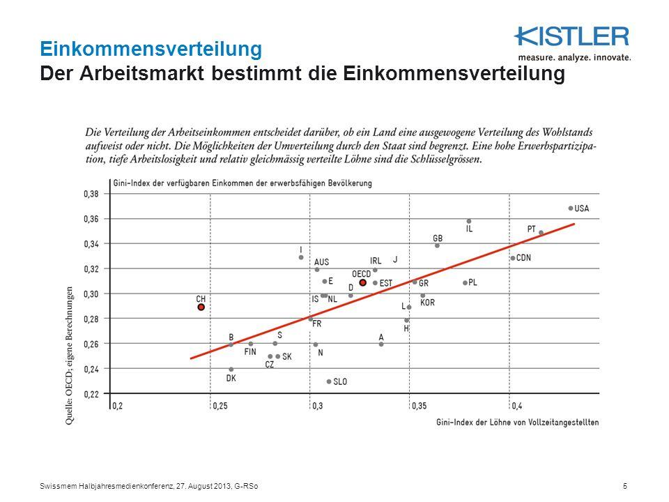 Einkommensverteilung Der Arbeitsmarkt bestimmt die Einkommensverteilung Swissmem Halbjahresmedienkonferenz, 27. August 2013, G-RSo5