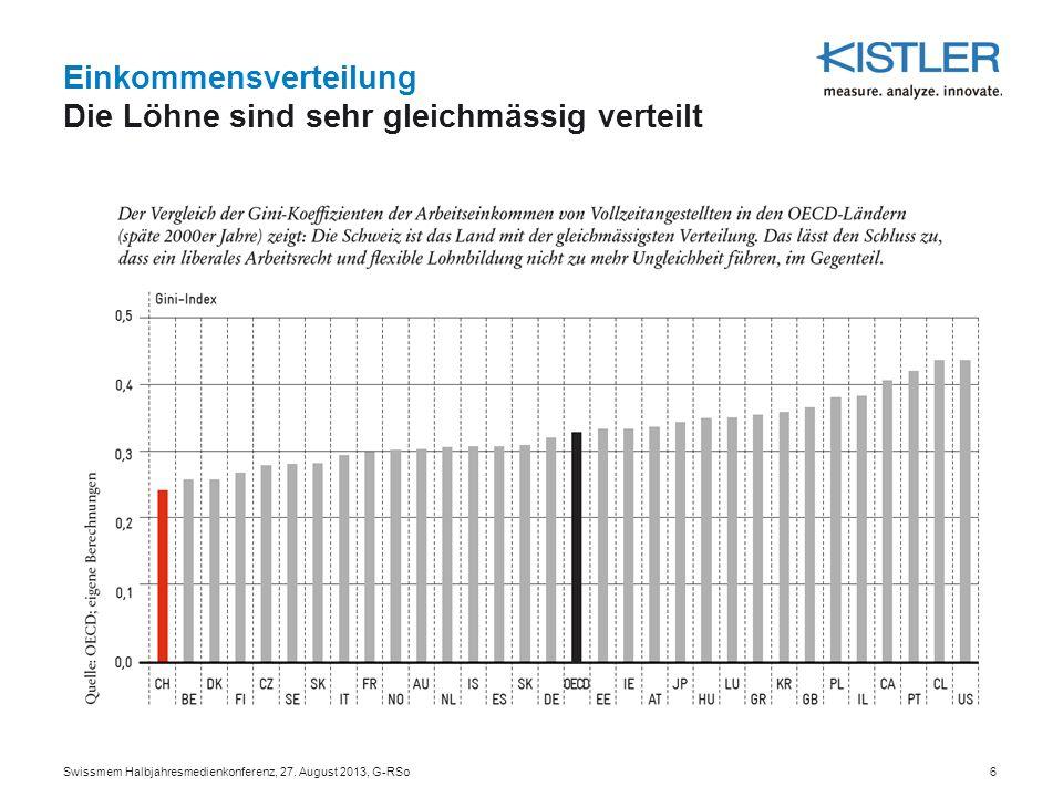 Einkommensverteilung Die Löhne sind sehr gleichmässig verteilt Swissmem Halbjahresmedienkonferenz, 27. August 2013, G-RSo6