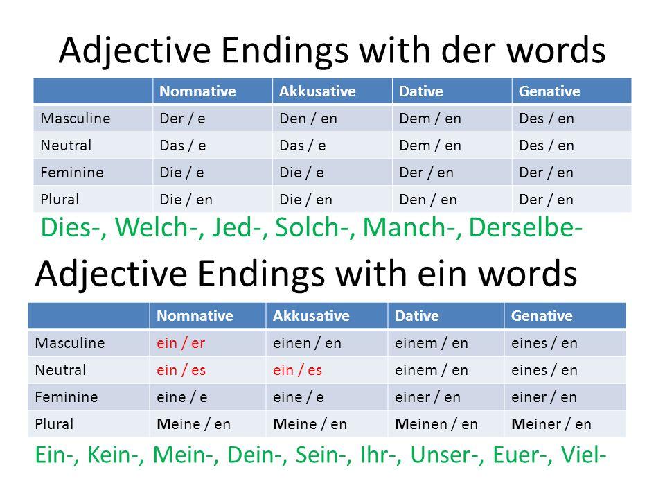 Adjective Endings with der words NomnativeAkkusativeDativeGenative MasculineDer / eDen / enDem / enDes / en NeutralDas / e Dem / enDes / en FeminineDi
