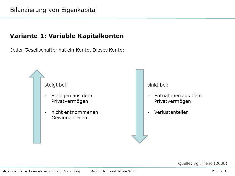 Bilanzierung von Eigenkapital Marktorientierte Unternehmensführung: Accounting Marion Hahn und Sabine Schulz 31.05.2010 Variante 1: Variable Kapitalko