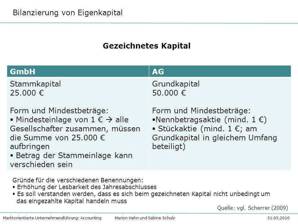 Bilanzierung von Eigenkapital Marktorientierte Unternehmensführung: Accounting Marion Hahn und Sabine Schulz 31.05.2010 Gezeichnetes Kapital GmbHAG St