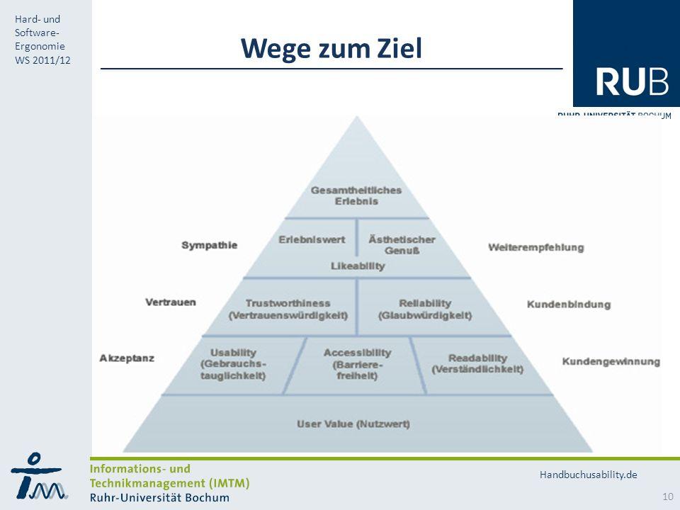 RUB Hard- und Software- Ergonomie WS 2011/12 Wege zum Ziel 10 Handbuchusability.de