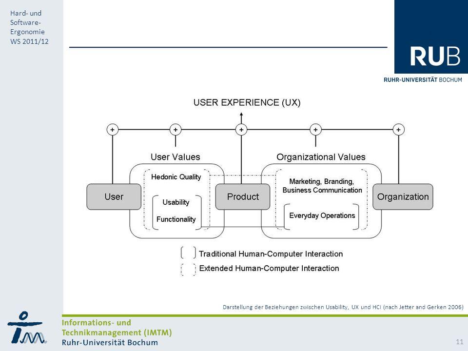 RUB Hard- und Software- Ergonomie WS 2011/12 Darstellung der Beziehungen zwischen Usability, UX und HCI (nach Jetter and Gerken 2006) 11