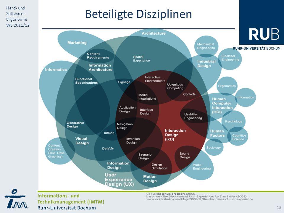 RUB Hard- und Software- Ergonomie WS 2011/12 Beteiligte Disziplinen 13