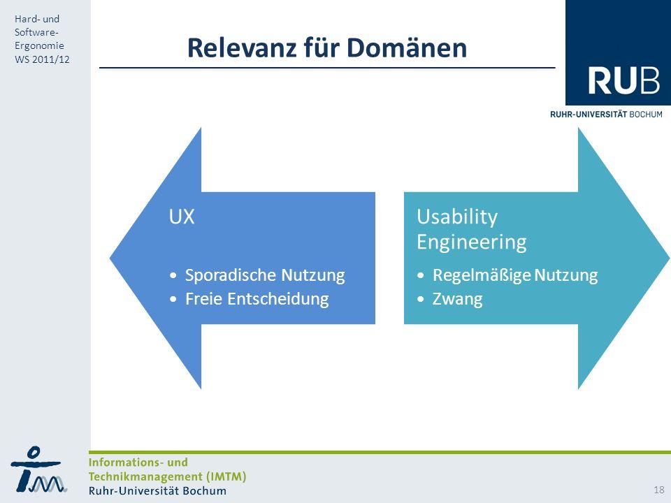 RUB Hard- und Software- Ergonomie WS 2011/12 Relevanz für Domänen 18 UX Sporadische Nutzung Freie Entscheidung Usability Engineering Regelmäßige Nutzung Zwang