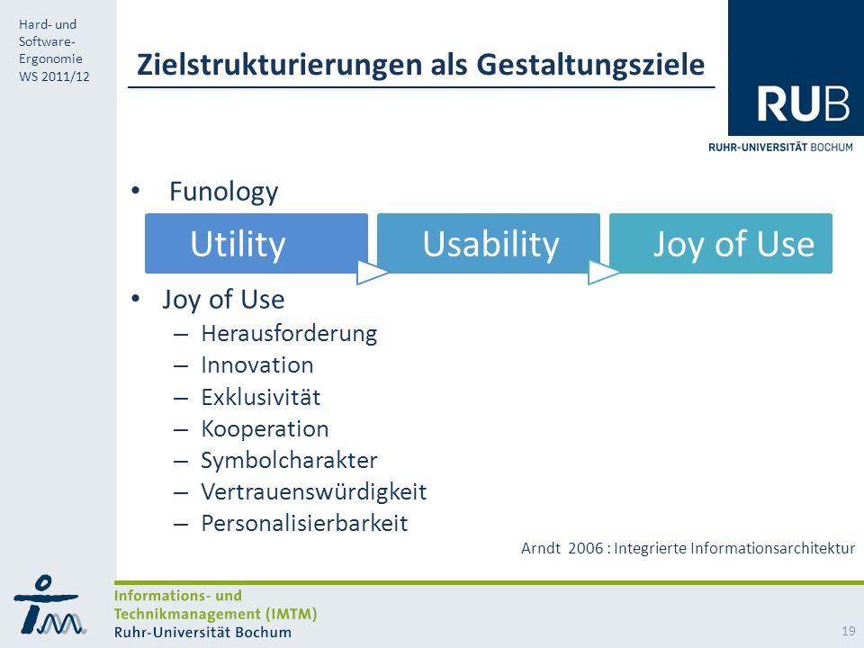 RUB Hard- und Software- Ergonomie WS 2011/12 Zielstrukturierungen als Gestaltungsziele Funology Joy of Use – Herausforderung – Innovation – Exklusivität – Kooperation – Symbolcharakter – Vertrauenswürdigkeit – Personalisierbarkeit Arndt 2006 : Integrierte Informationsarchitektur 19 Utility Usability Joy of Use