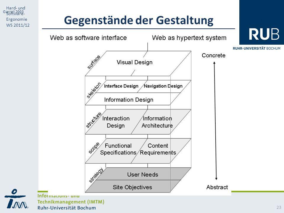 RUB Hard- und Software- Ergonomie WS 2011/12 Gegenstände der Gestaltung 23 Garret 2003