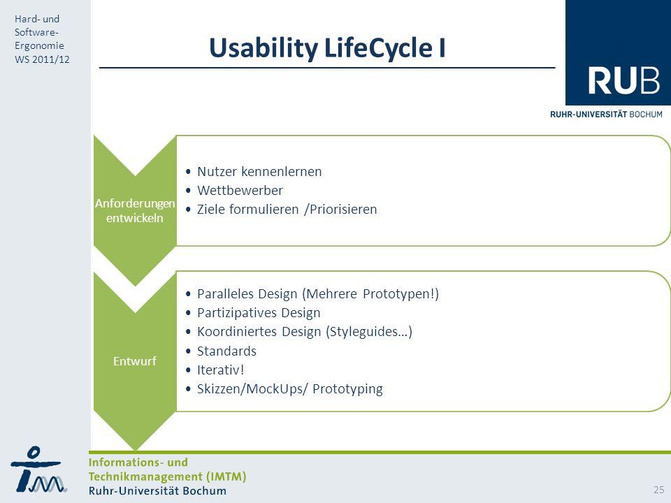 RUB Hard- und Software- Ergonomie WS 2011/12 Usability LifeCycle I Anforderungen entwickeln Nutzer kennenlernen Wettbewerber Ziele formulieren /Priorisieren Entwurf Paralleles Design (Mehrere Prototypen!) Partizipatives Design Koordiniertes Design (Styleguides…) Standards Iterativ.