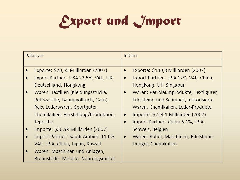 Export und Import PakistanIndien Exporte: $20,58 Milliarden (2007) Export-Partner: USA 23,5%, VAE, UK, Deutschland, Hongkong Waren: Textilien (Kleidungsstücke, Bettwäsche, Baumwolltuch, Garn), Reis, Lederwaren, Sportgüter, Chemikalien, Herstellung/Produktion, Teppiche Importe: $30,99 Milliarden (2007) Import-Partner: Saudi-Arabien 11,6%, VAE, USA, China, Japan, Kuwait Waren: Maschinen und Anlagen, Brennstoffe, Metalle, Nahrungsmittel Exporte: $140,8 Milliarden (2007) Export-Partner: USA 17%, VAE, China, Hongkong, UK, Singapur Waren: Petroleumprodukte, Textilgüter, Edelsteine und Schmuck, motorisierte Waren, Chemikalien, Leder-Produkte Importe: $224,1 Milliarden (2007) Import-Partner: China 6,1%, USA, Schweiz, Belgien Waren: Rohöl, Maschinen, Edelsteine, Dünger, Chemikalien
