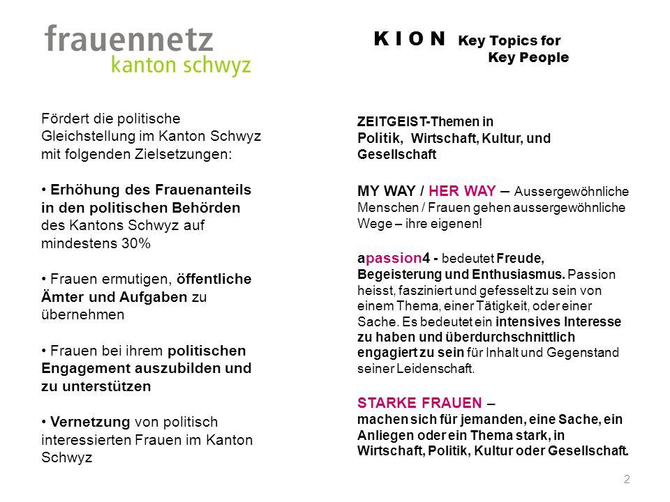 K I O N Key Topics for Key People Fördert die politische Gleichstellung im Kanton Schwyz mit folgenden Zielsetzungen: Erhöhung des Frauenanteils in de