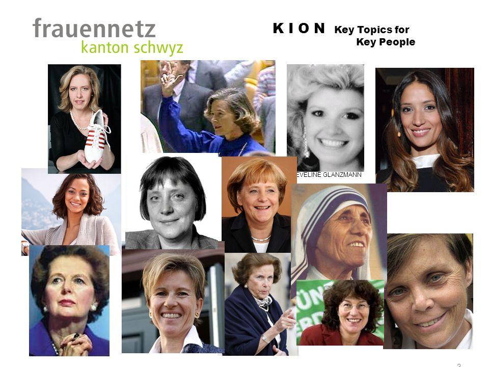 K I O N Key Topics for Key People Margaret Thatcher führte in der Parlamentswahl vom 3.
