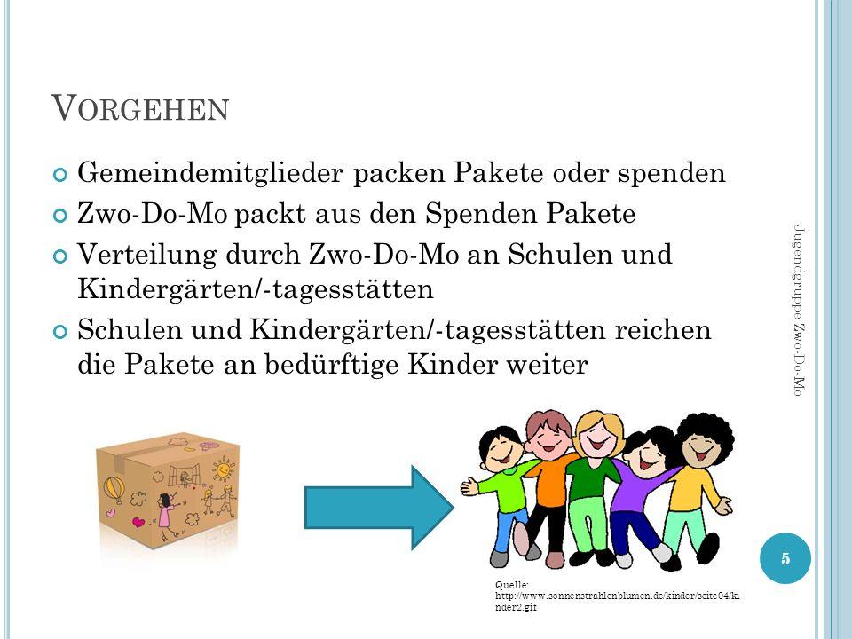 V ORGEHEN Gemeindemitglieder packen Pakete oder spenden Zwo-Do-Mo packt aus den Spenden Pakete Verteilung durch Zwo-Do-Mo an Schulen und Kindergärten/
