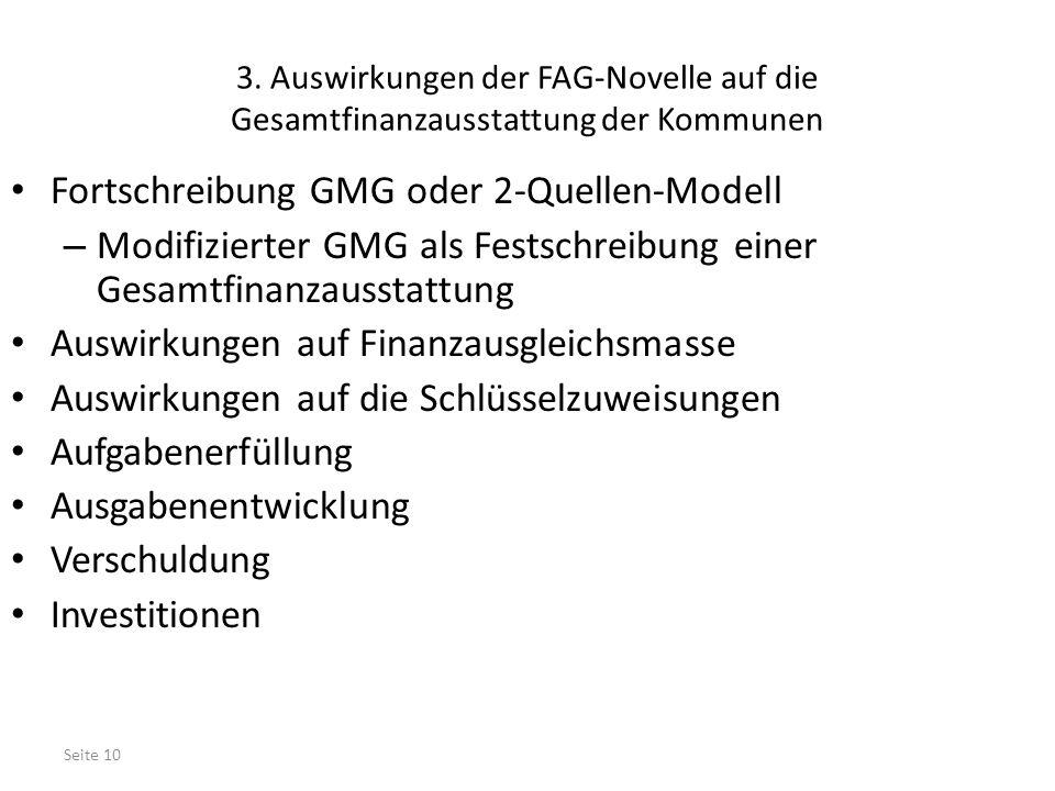 3. Auswirkungen der FAG-Novelle auf die Gesamtfinanzausstattung der Kommunen Fortschreibung GMG oder 2-Quellen-Modell – Modifizierter GMG als Festschr