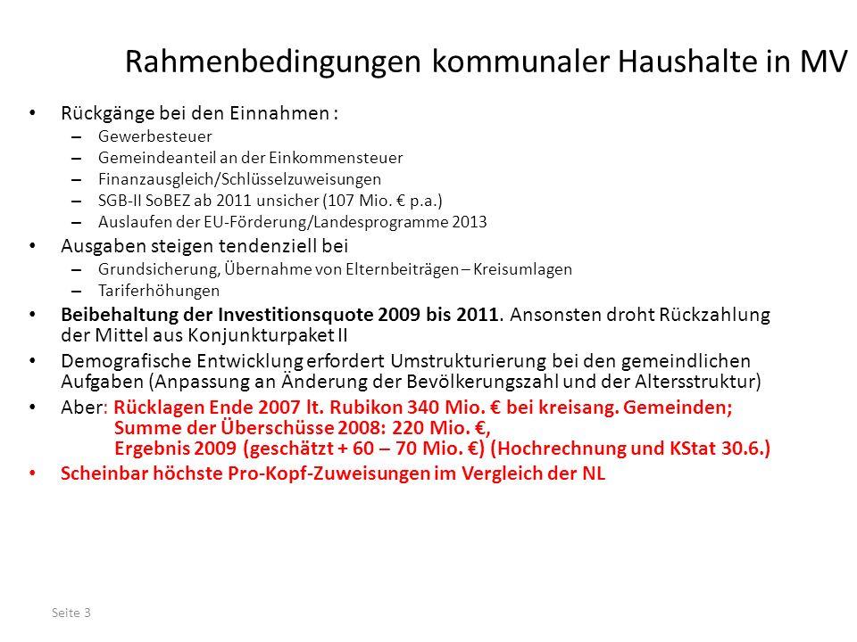 Rahmenbedingungen kommunaler Haushalte in MV Rückgänge bei den Einnahmen : – Gewerbesteuer – Gemeindeanteil an der Einkommensteuer – Finanzausgleich/S