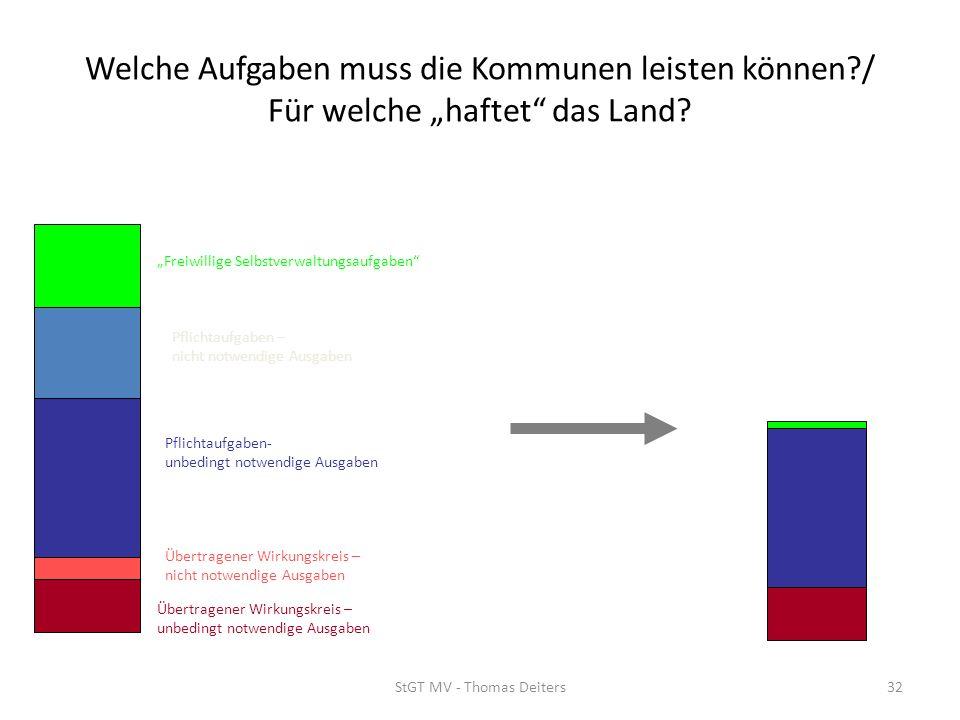 StGT MV - Thomas Deiters32 Welche Aufgaben muss die Kommunen leisten können?/ Für welche haftet das Land? Übertragener Wirkungskreis – unbedingt notwe