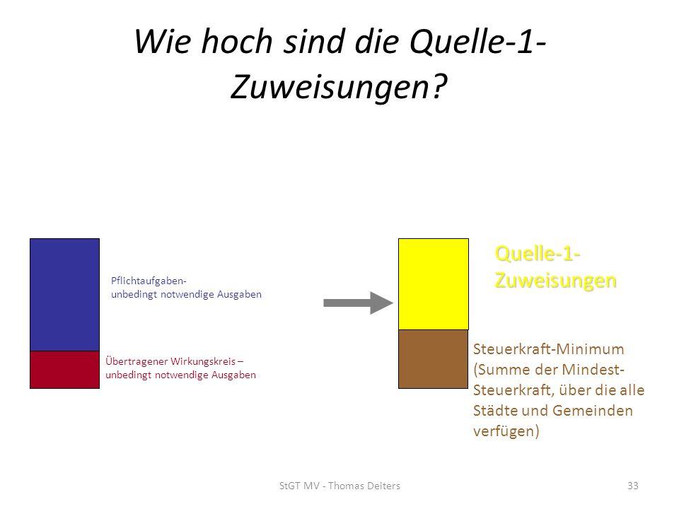 StGT MV - Thomas Deiters33 Wie hoch sind die Quelle-1- Zuweisungen? Übertragener Wirkungskreis – unbedingt notwendige Ausgaben Pflichtaufgaben- unbedi