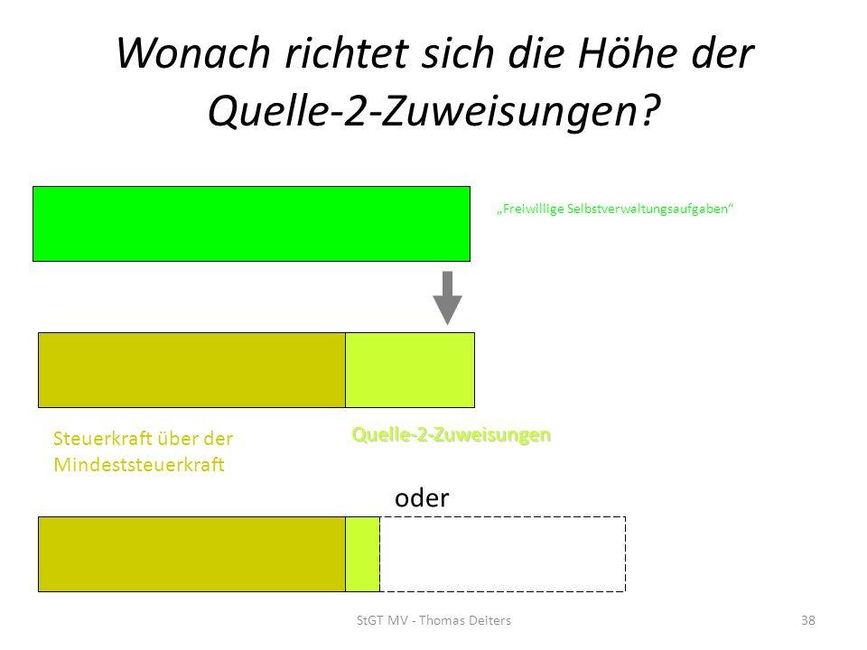 StGT MV - Thomas Deiters38 Wonach richtet sich die Höhe der Quelle-2-Zuweisungen? Freiwillige Selbstverwaltungsaufgaben Steuerkraft über der Mindestst