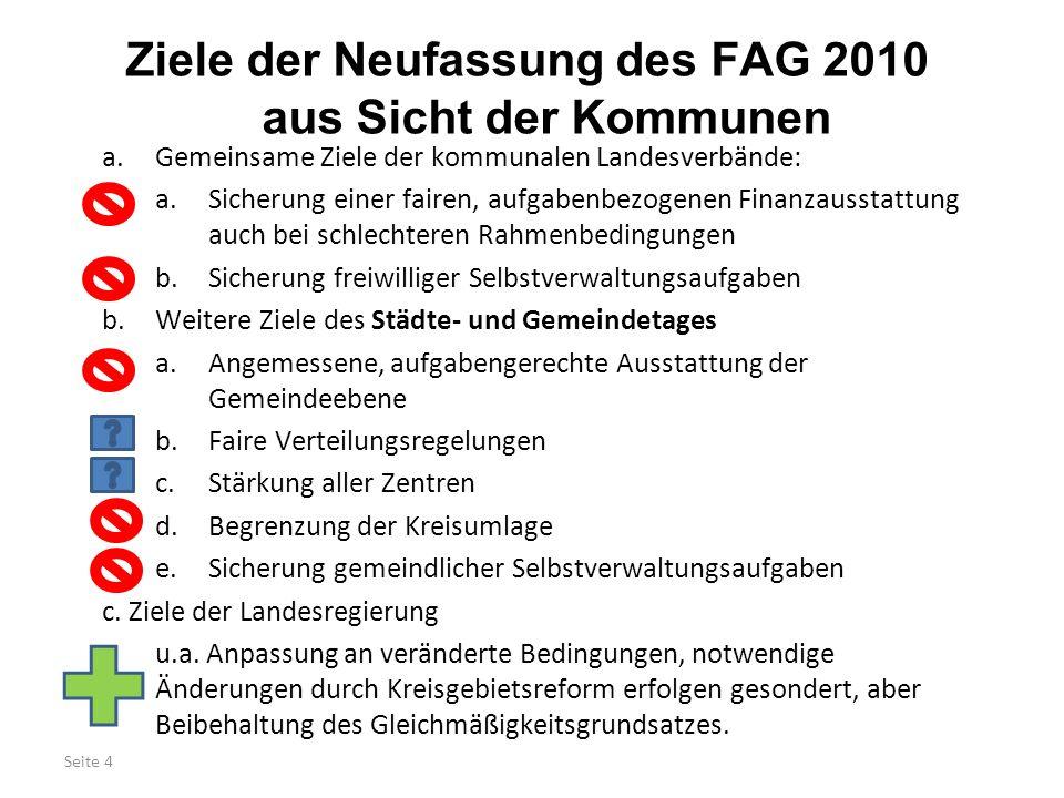 Seite 4 Ziele der Neufassung des FAG 2010 aus Sicht der Kommunen a.Gemeinsame Ziele der kommunalen Landesverbände: a.Sicherung einer fairen, aufgabenb
