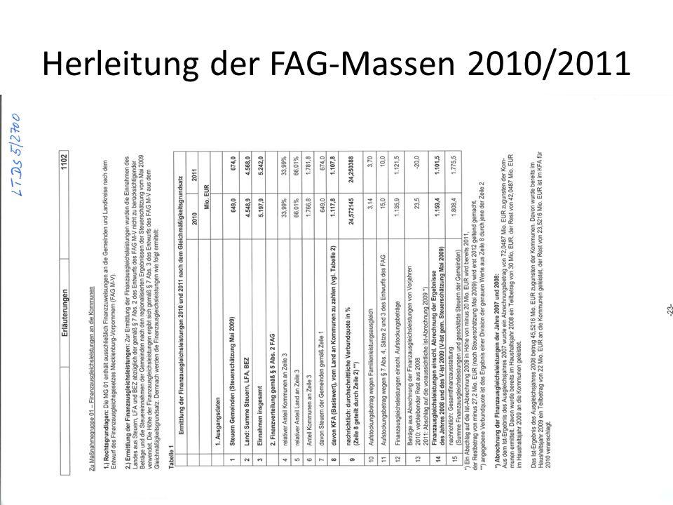 Herleitung der FAG-Massen 2010/2011 43