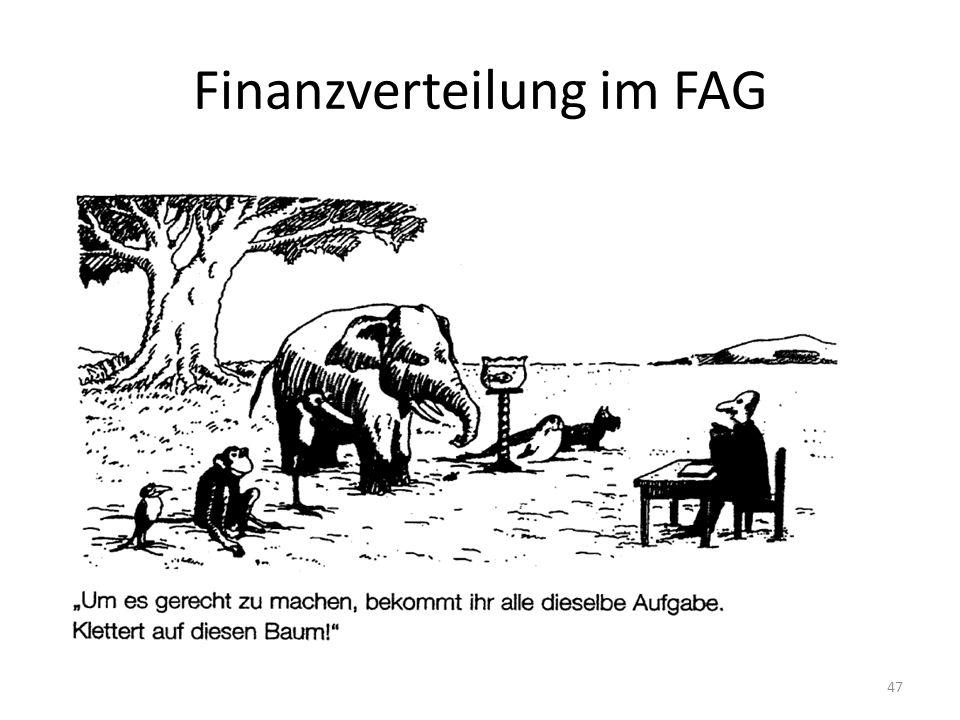 Finanzverteilung im FAG 47