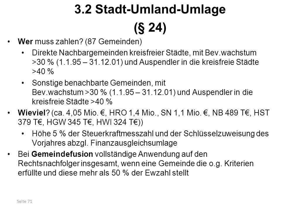 Seite 71 3.2 Stadt-Umland-Umlage (§ 24) Wer muss zahlen? (87 Gemeinden) Direkte Nachbargemeinden kreisfreier Städte, mit Bev.wachstum >30 % (1.1.95 –