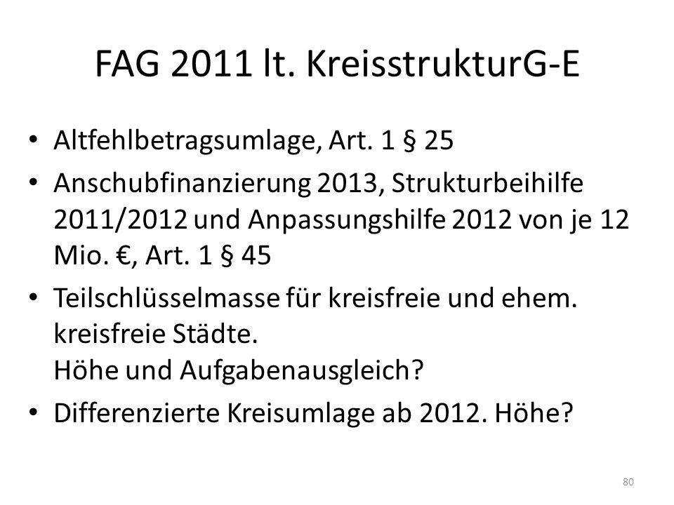 FAG 2011 lt. KreisstrukturG-E Altfehlbetragsumlage, Art. 1 § 25 Anschubfinanzierung 2013, Strukturbeihilfe 2011/2012 und Anpassungshilfe 2012 von je 1