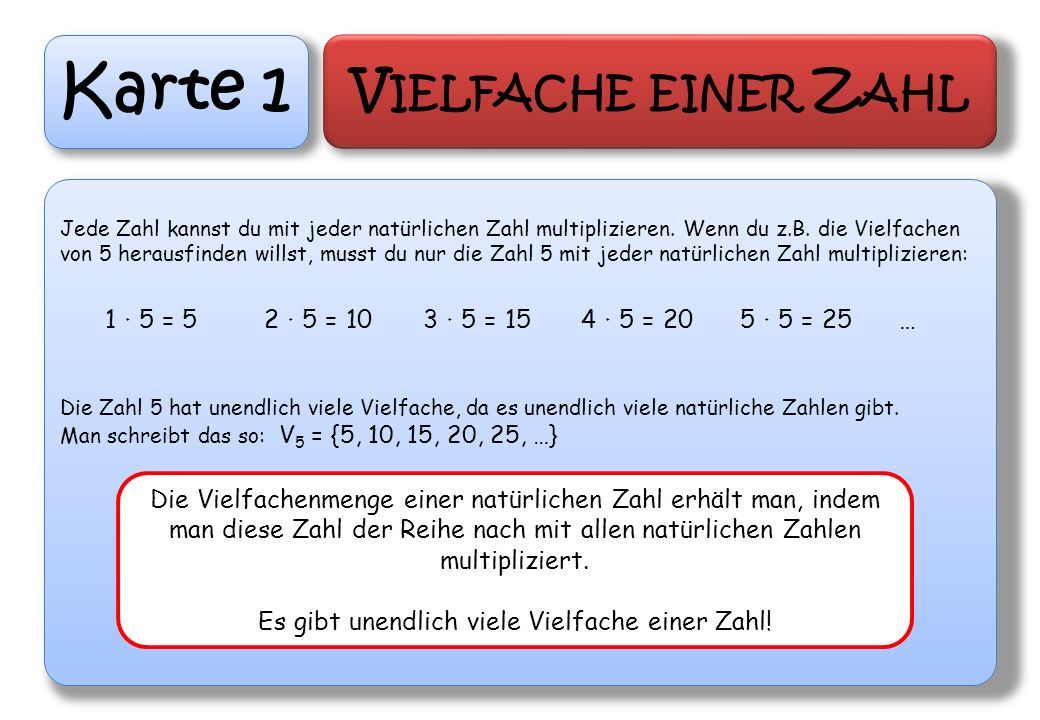 Karte 1 V IELFACHE EINER Z AHL Jede Zahl kannst du mit jeder natürlichen Zahl multiplizieren. Wenn du z.B. die Vielfachen von 5 herausfinden willst, m