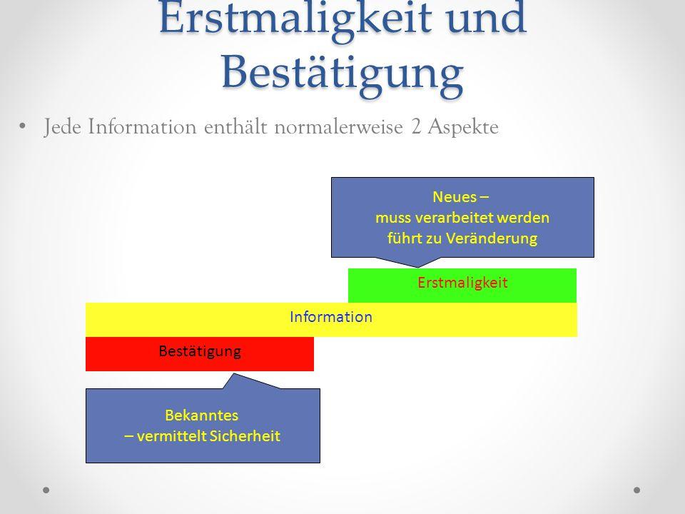 Erstmaligkeit und Bestätigung Jede Information enthält normalerweise 2 Aspekte Information Bestätigung Erstmaligkeit Neues – muss verarbeitet werden f