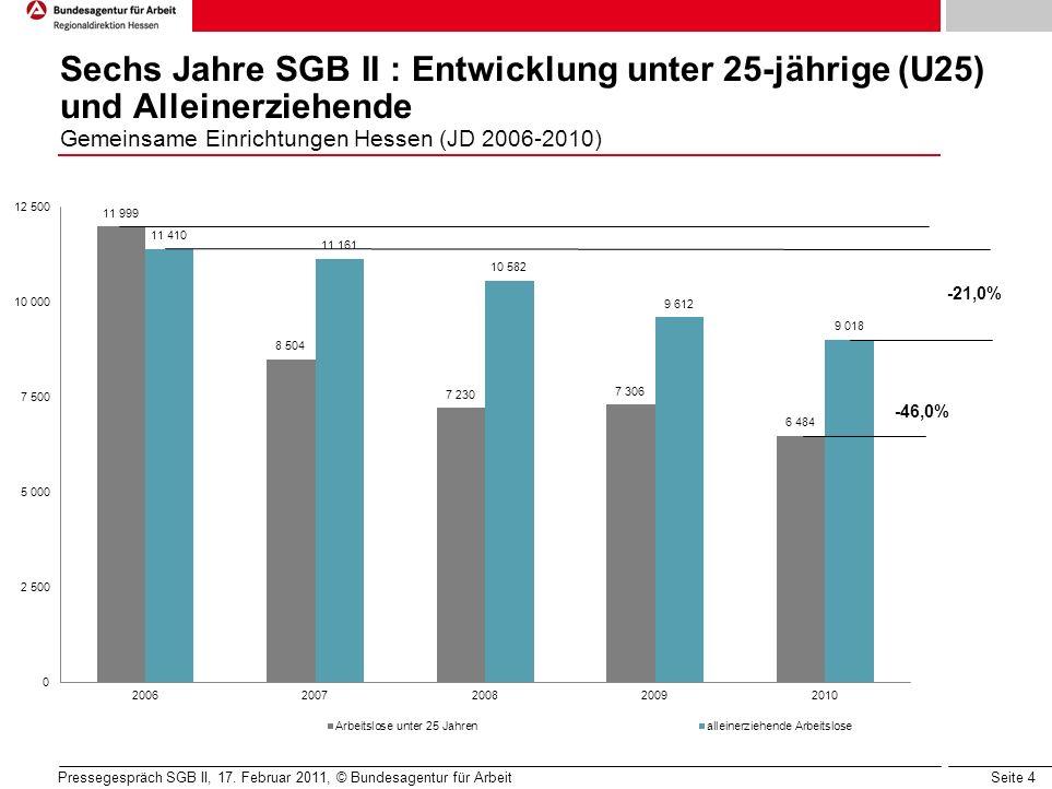Seite 4 Sechs Jahre SGB II : Entwicklung unter 25-jährige (U25) und Alleinerziehende Gemeinsame Einrichtungen Hessen (JD 2006-2010) Pressegespräch SGB II, 17.