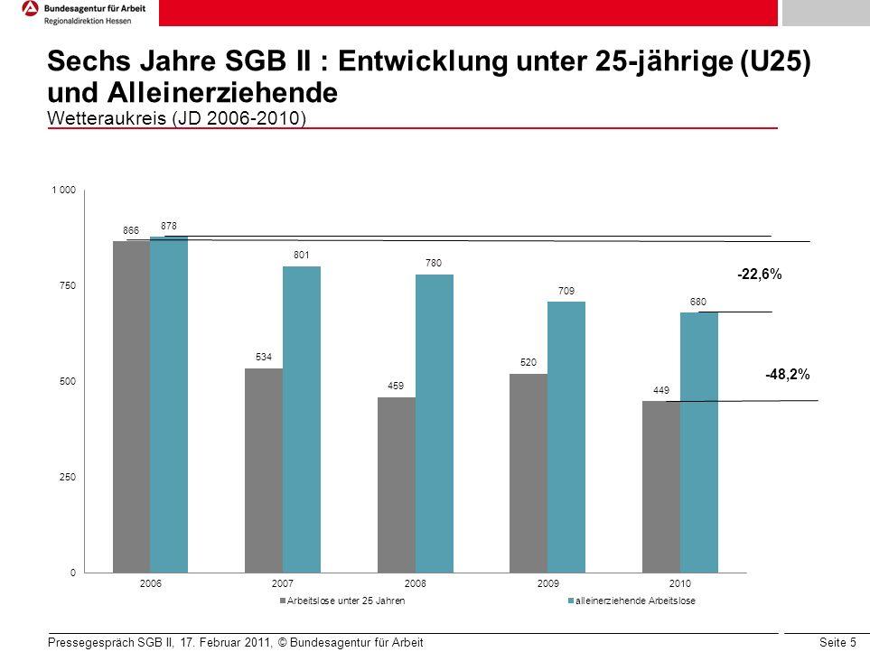 Seite 5 Sechs Jahre SGB II : Entwicklung unter 25-jährige (U25) und Alleinerziehende Wetteraukreis (JD 2006-2010) Pressegespräch SGB II, 17.