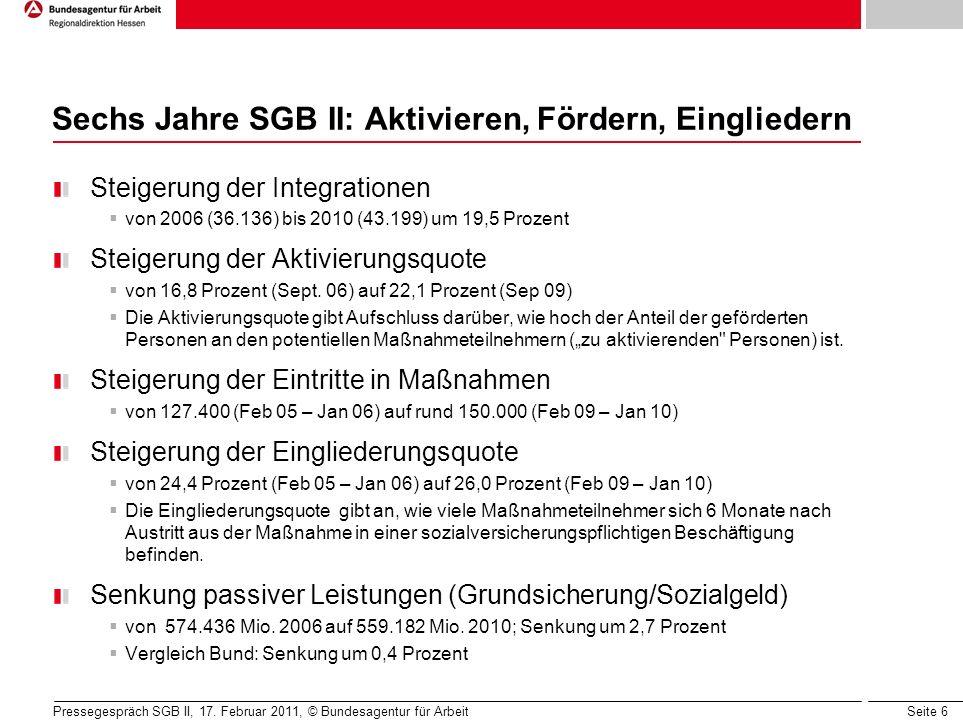 Seite 6 Sechs Jahre SGB II: Aktivieren, Fördern, Eingliedern Steigerung der Integrationen von 2006 (36.136) bis 2010 (43.199) um 19,5 Prozent Steigerung der Aktivierungsquote von 16,8 Prozent (Sept.