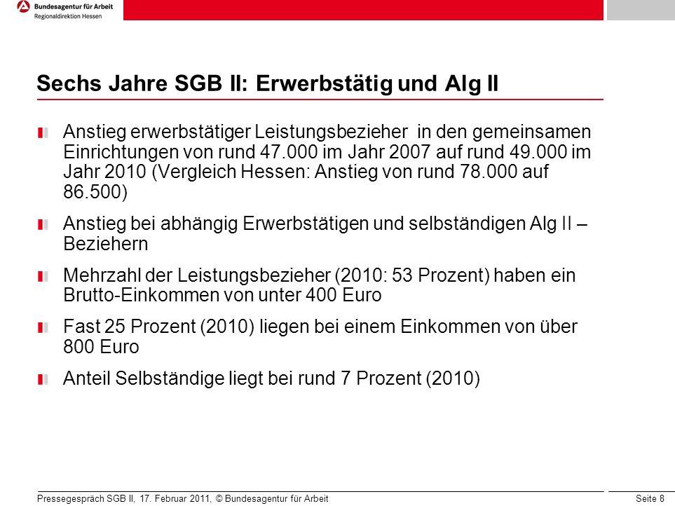 Seite 8 Sechs Jahre SGB II: Erwerbstätig und Alg II Anstieg erwerbstätiger Leistungsbezieher in den gemeinsamen Einrichtungen von rund 47.000 im Jahr 2007 auf rund 49.000 im Jahr 2010 (Vergleich Hessen: Anstieg von rund 78.000 auf 86.500) Anstieg bei abhängig Erwerbstätigen und selbständigen Alg II – Beziehern Mehrzahl der Leistungsbezieher (2010: 53 Prozent) haben ein Brutto-Einkommen von unter 400 Euro Fast 25 Prozent (2010) liegen bei einem Einkommen von über 800 Euro Anteil Selbständige liegt bei rund 7 Prozent (2010) Pressegespräch SGB II, 17.