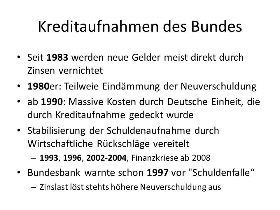 Kreditaufnahmen des Bundes Seit 1983 werden neue Gelder meist direkt durch Zinsen vernichtet 1980er: Teilweie Eindämmung der Neuverschuldung ab 1990: