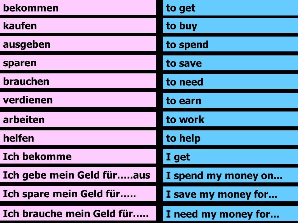 Was kaufst du mit deinem Geld.Ich kaufe oft …..(Bonbons) Wofür brauchst du dein Geld.
