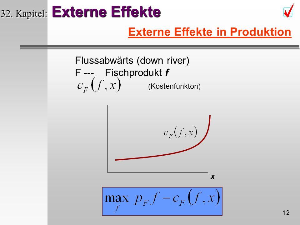 11 Externe Effekte 32. Kapitel: Externe Effekte Externe Effekte in Produktion S --- Stahl s + Verschmutzung x x (Kostenfunkton)
