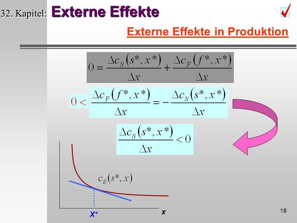 15 Externe Effekte 32. Kapitel: Externe Effekte Externe Effekte in Produktion Merger - fusionierte Firmen