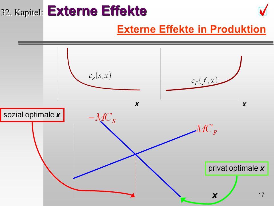 16 Externe Effekte 32. Kapitel: Externe Effekte Externe Effekte in Produktion x X*