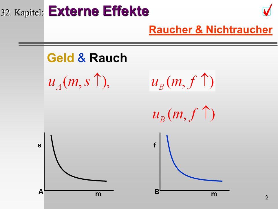 1 Externe Effekte 32. Kapitel: Externe Effekte MarktEffizienz Konsum / Produkt der andere Aufgaben (1-5) zu Kapitel 32 Click hier
