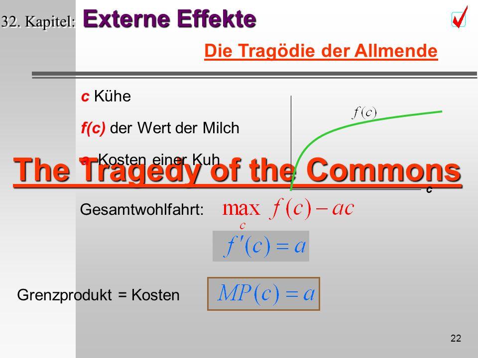 21 Externe Effekte 32. Kapitel: Externe Effekte Externe Effekte in Produktion Wenn S das Recht auf Verschmutzung hat. (bis zu einer Menge X.) Nachfrag