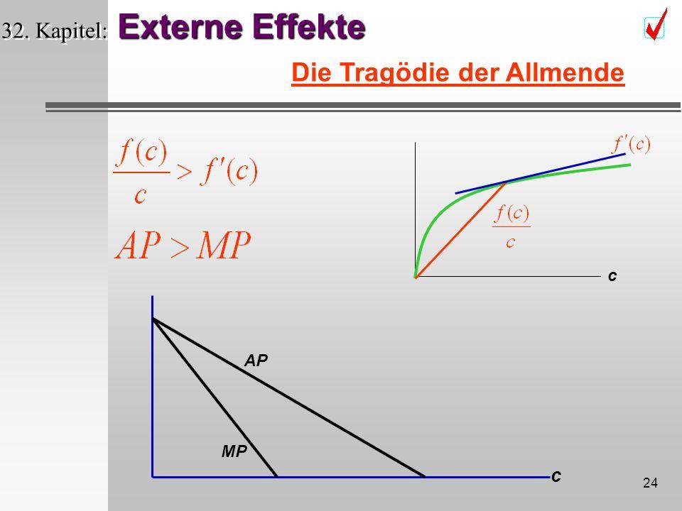 23 Externe Effekte 32. Kapitel: Externe Effekte Die Tragödie der Allmende Private Entscheidung cc a C