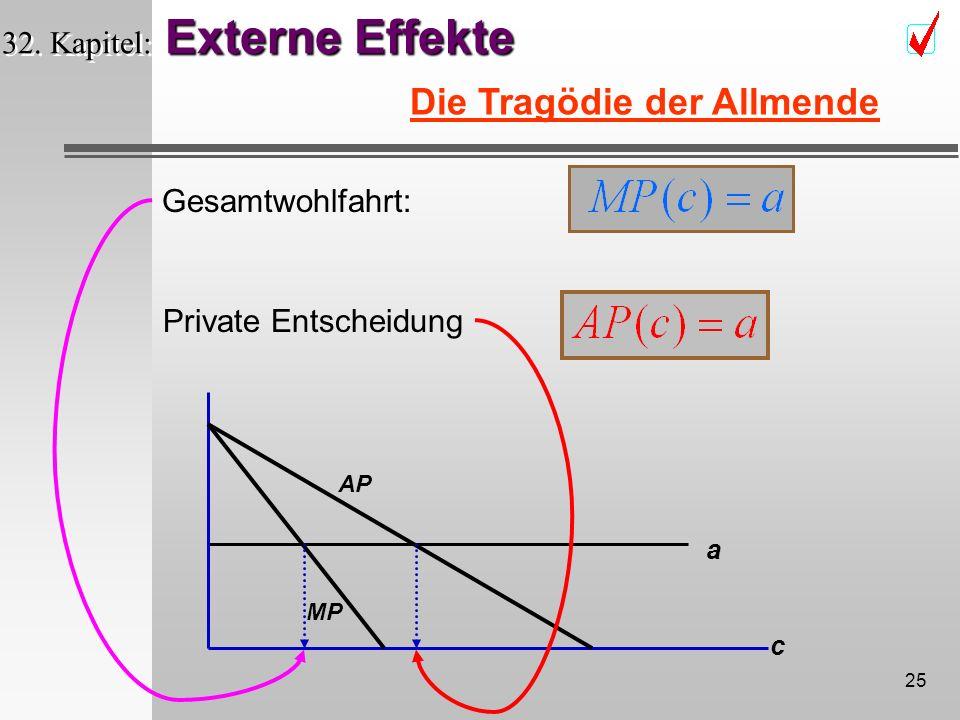 24 Externe Effekte 32. Kapitel: Externe Effekte Die Tragödie der Allmende c c AP MP