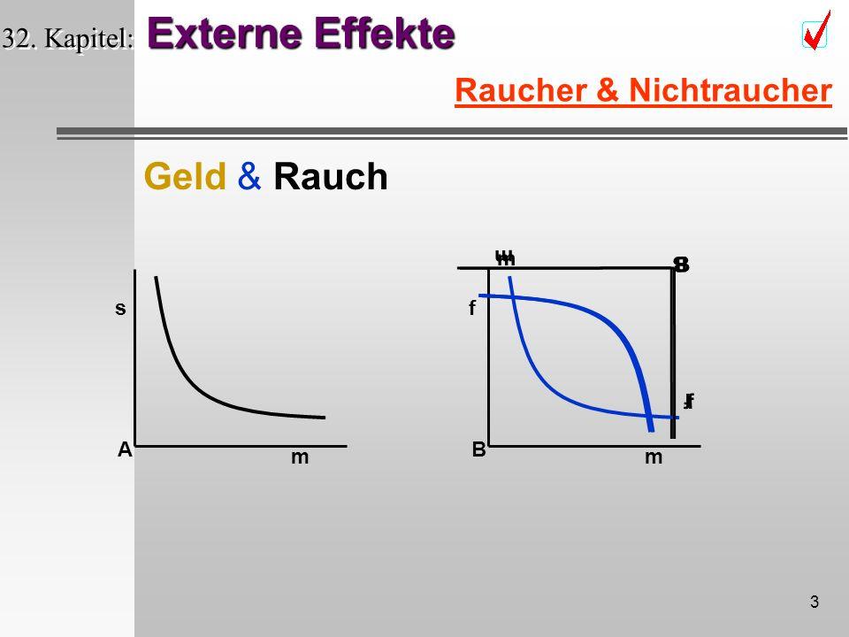 2 Externe Effekte 32. Kapitel: Externe Effekte Geld & Rauch Raucher & Nichtraucher m f B m s A