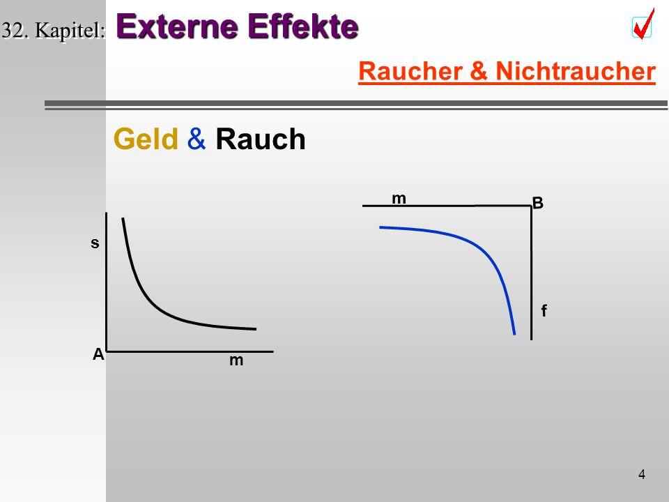 3 Externe Effekte 32. Kapitel: Externe Effekte Geld & Rauch Raucher & Nichtraucher m f B m s A m f B m f B